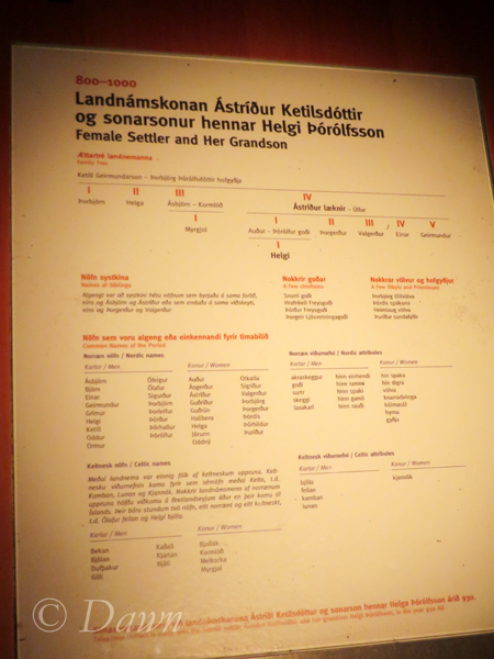 Viking Age names in Iceland « Dawn's Dress Diary